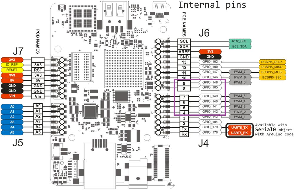 DOCS_internal_pinout.PNG