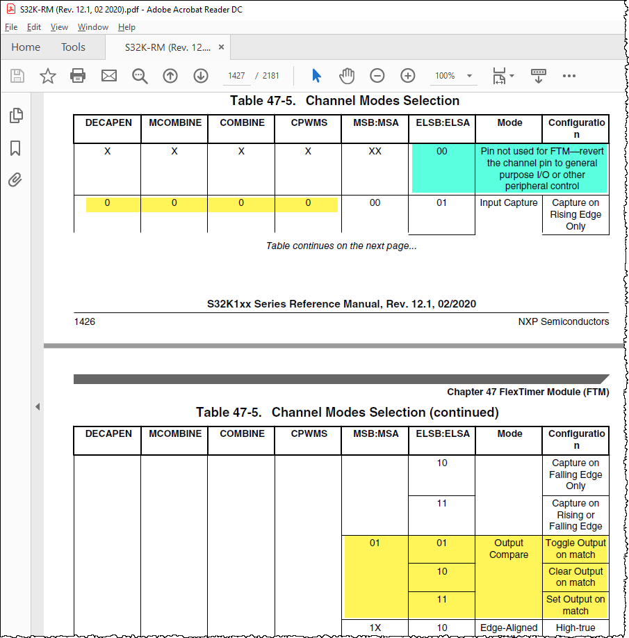 Table 47-5. Channel Modes Selection.png