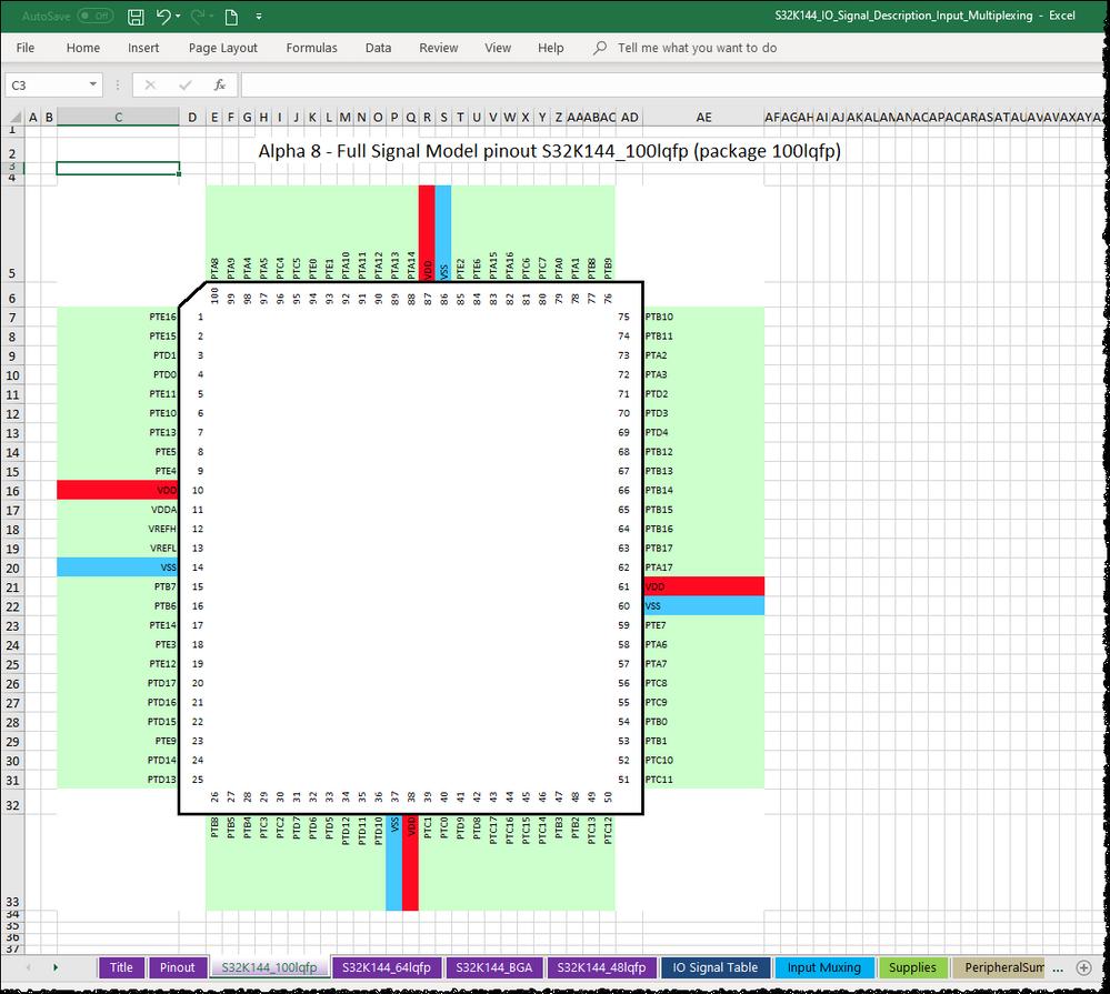 S32K144_100lqfp S32K144_IO_Signal_Description_Input_Multiplexing.png