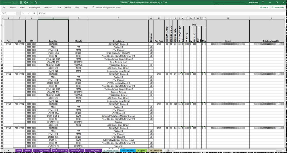 IO Signal Table S32K144_IO_Signal_Description_Input_Multiplexing.png
