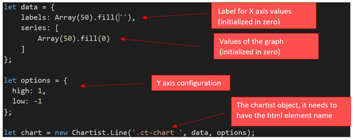 chartist_code_example.png