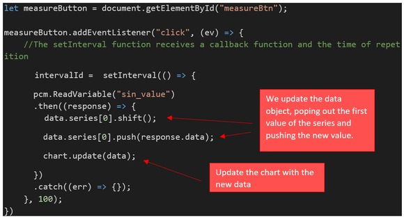 chartis_implementation_example.png