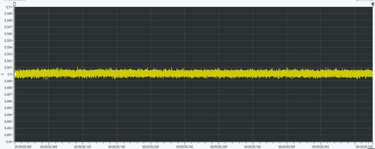 Measurement with MyDaq.jpg