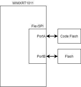 FlexSPI Setting-Page-2.png