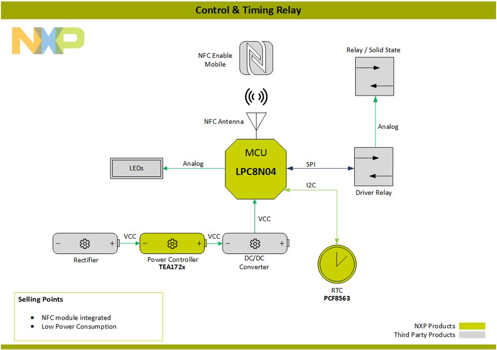Block-Diagram-Control&TimingRelay-PNG.png