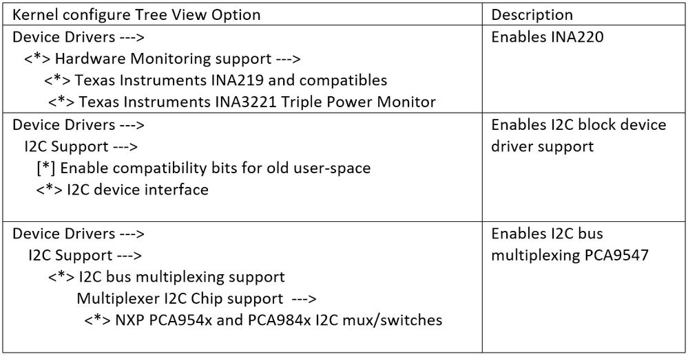 Kernel Configure Tree View Option