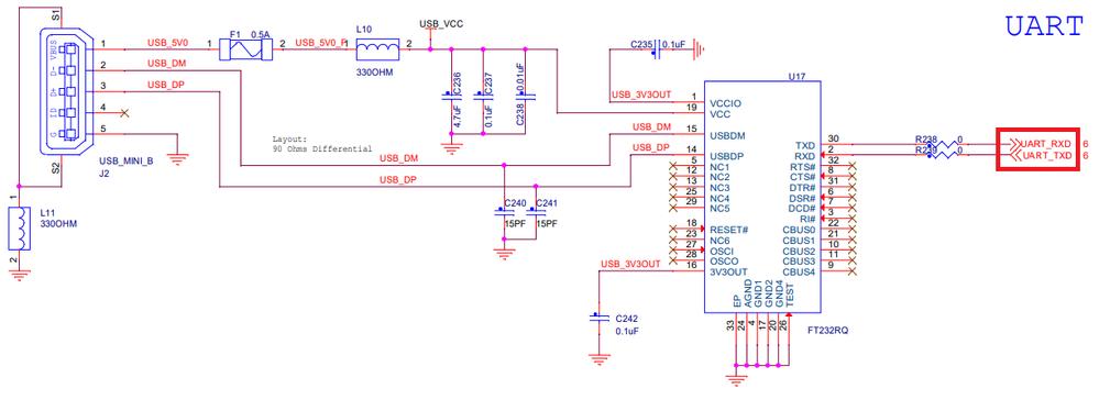 RDVCU5775EVM_SCH_UART.png