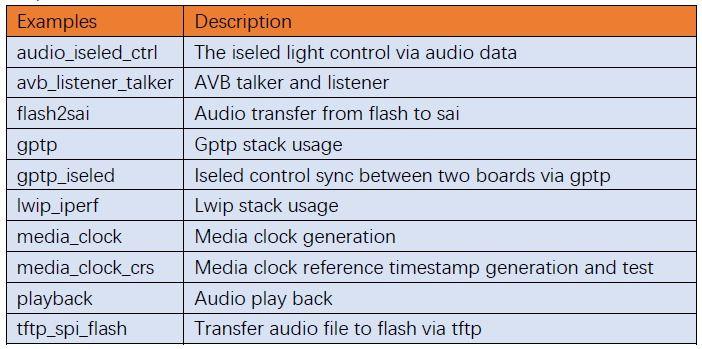 AVB examples.jpg