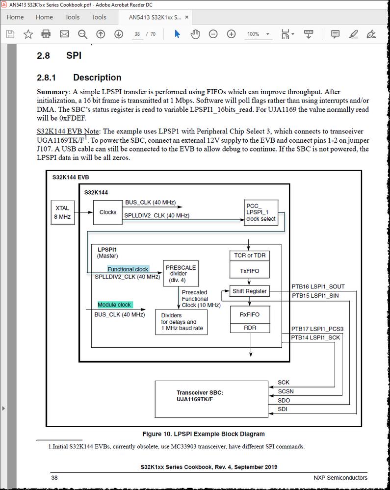 Figure 10. LPSPI Example Block Diagram.png