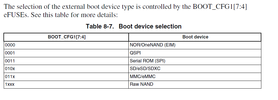 boot device.PNG