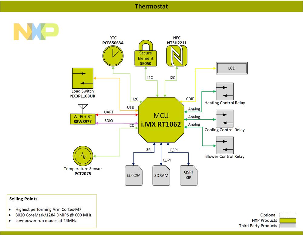 Block-Diagram-Thermostat-PNG.png