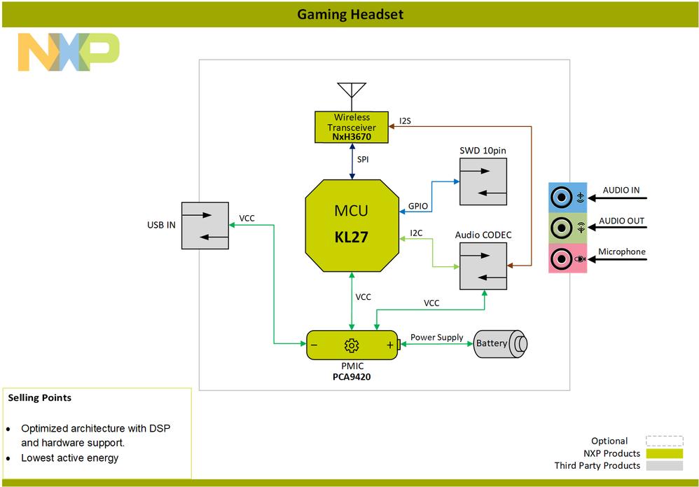 Block-Diagram-Gaming-Headset-KL27-PNG.png