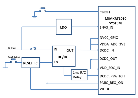 2020-12-10 17_50_44-MIMXRT1010HDUG - Hardware Development Guide for the MIMXRT1020.pdf - Adobe Acrob.png
