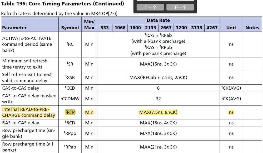 tRTP timing LPDDR4 Micron.png