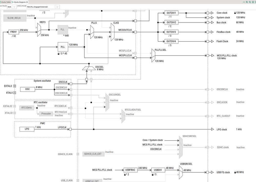 2021.09.21 - USB Clock Wizard.jpg