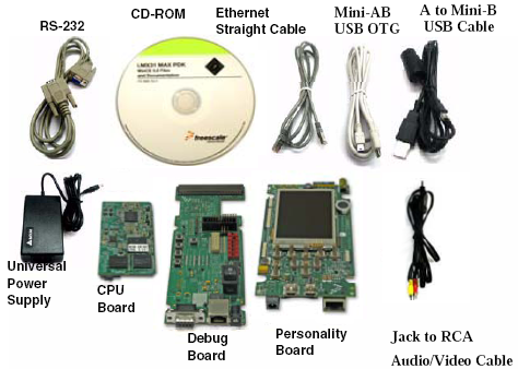 IMX31-PDK-Contents.png
