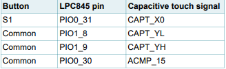 Table 2. Capacitive touch button signals.PNG