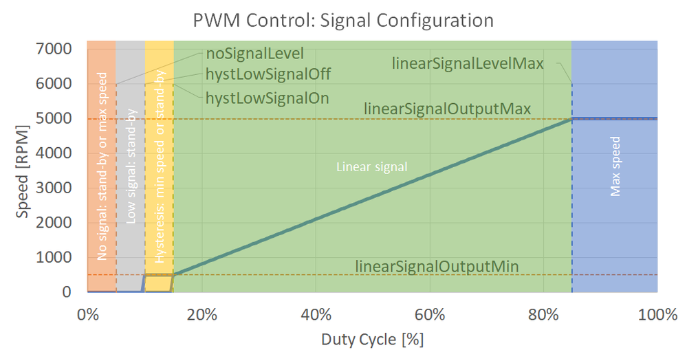 signalDefinition.png
