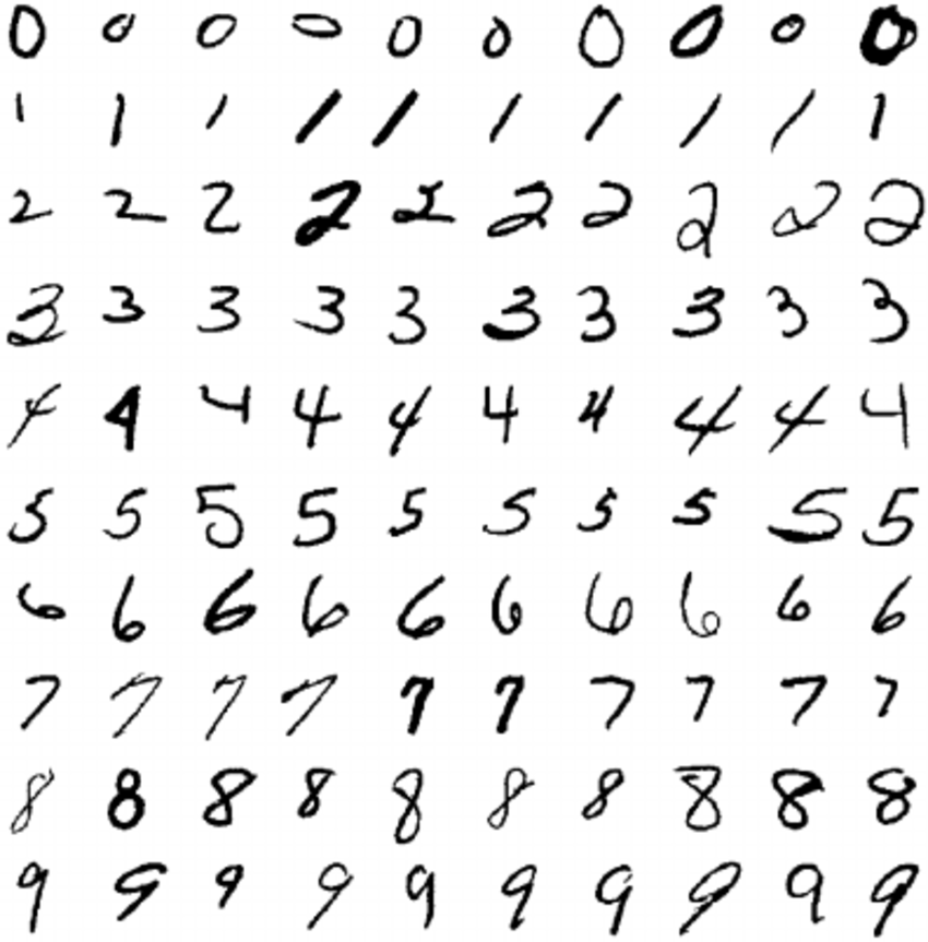 mnist-data.png